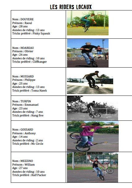 Total Bowl : BMX, Skate, Roller, ça va rider ce week-end à St-Pierre !