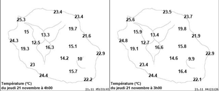 9.9° à Bellecombe/Jacob et 25.3° au Port. METEO REUNION