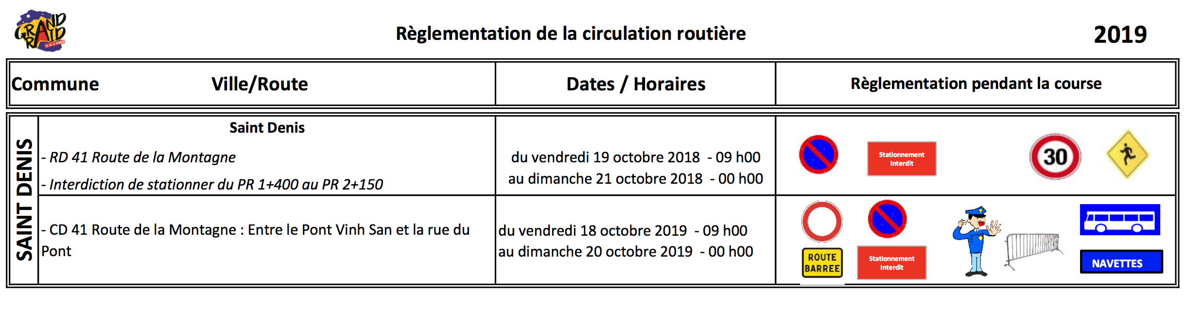 Grand Raid 2019 : Les restrictions de circulation